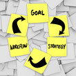 Goal Strategy Workflow - Sticky Notes Plan for Success
