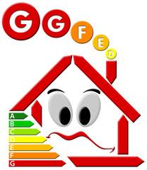 Energetic waste G