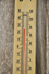 Vintage Old Wood Thermometer