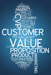 "Word Cloud ""Customer Value Proposition"""