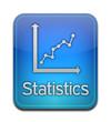 Statistics Badge
