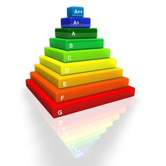 Energieausweis Pyramide