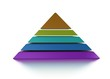 3D pyramid hierarchy of needs chart vue from front