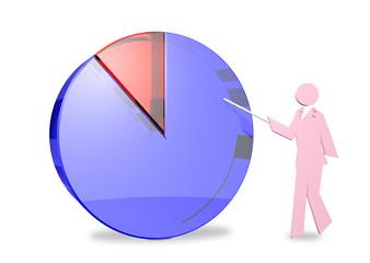 Overwhelming majority