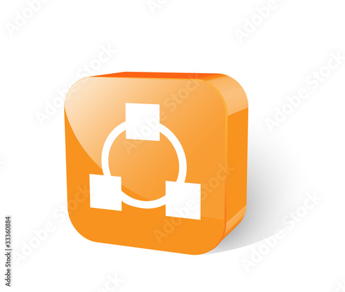 Orange Button web