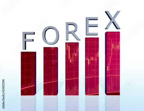 Forex and chart with currency indicators