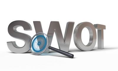 SWOT analysis, Marketing tool