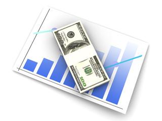 Finanzmarkt analyse