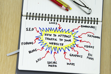 How to attract traffic to your blog