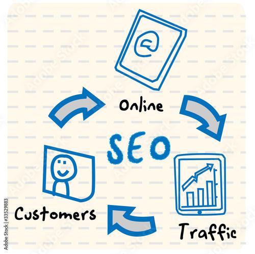 SEO Business Marketing Concept Vector