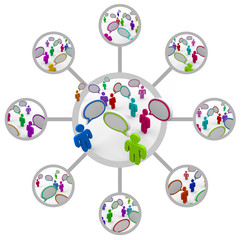Network of People Communicating in Network of Connections