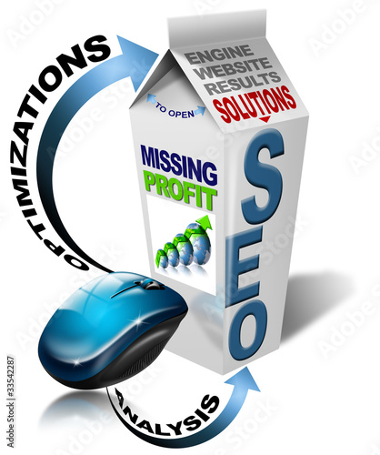 Milk SEO missing profit - Search engine optimization web