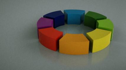 3d Video Regenbogen Turntable