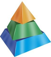 Pyramide a1