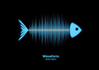 Fish bone waveform