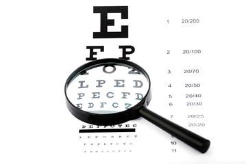 Eye Chart through a magnifier