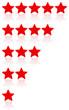 Die Sterne-Bewertung