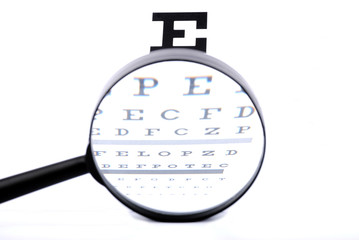 Eye Chart through a magnifier