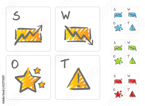 SWOT analysis icons