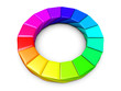 3D Colour wheel - Rainbow