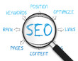 Magnifying Glass - Search Engine Optimization