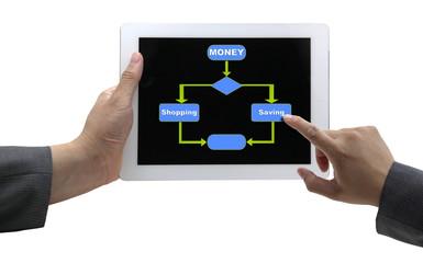 online saving concept