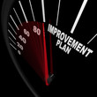 Improvement Plan Speedometer - Change for Success