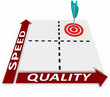 Quality Speed Matrix - Efficient Manufacturing Production