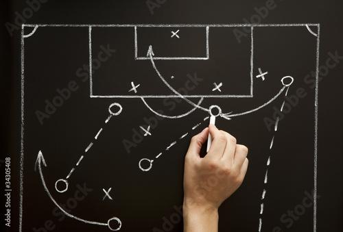 Leinwandbild Motiv Man drawing a soccer game strategy