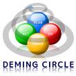 graphics_deming circle
