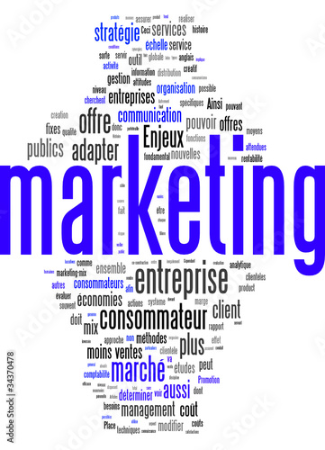 Marketing (Mercatique)