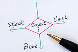 Decide to invest in Stocks, Bonds, or Cash poster