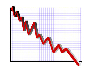 Red downward graph with 3D effect and blue grid
