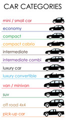car categories