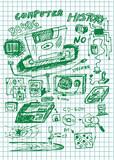 set of old computer backup technology poster