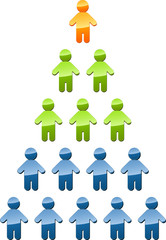 Hierarchy management pyramid illustration