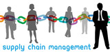 SCM Supply Chain Management enterprise people manager poster
