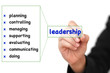 business leadership concept list