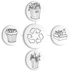 Recycling Trash Bin Chart