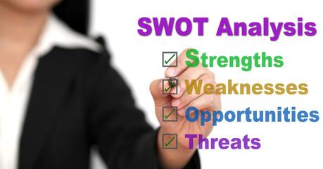 business SWOT analyze