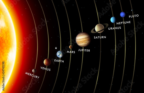 Tapeta Vector Solar System