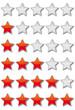 Bewertungssystem - rote Sterne