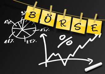 Tafel Börse Diagramm