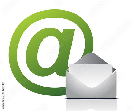 Three-dimension sign of e-mail
