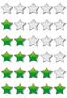 Bewertungssystem - Umwelt
