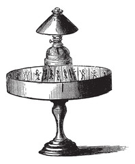 Praxinoscope vintage engraving