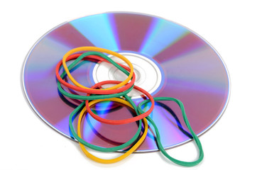 Rubber bands and DVD