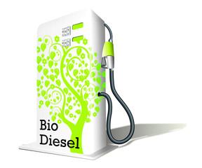 surtidor biodiesel