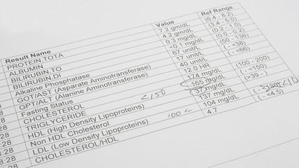 Cholesterol Lipid Panel