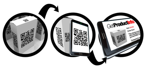 Scanning Product Box QR Code with Smart Phone
